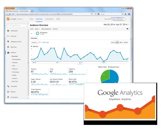 Deezigns | Search Engine Optimization